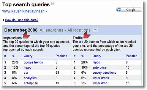 top-search-queries-google-webmaster-tools